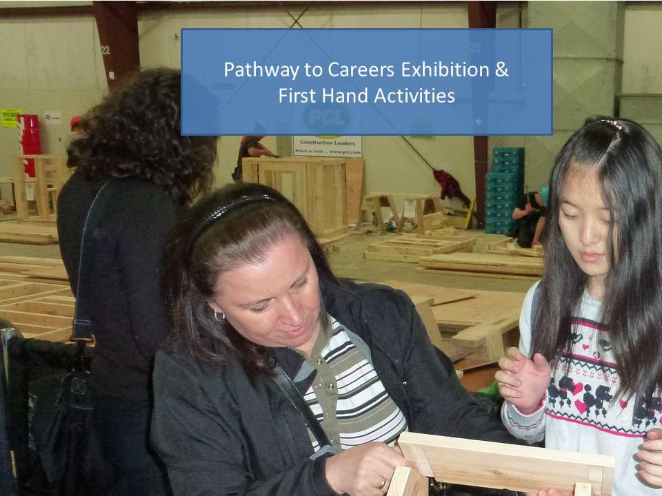 Pathway to Careers Exhibition & First Hand Activities