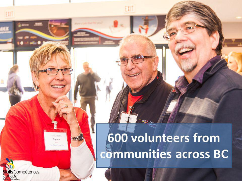600 volunteers from communities across BC