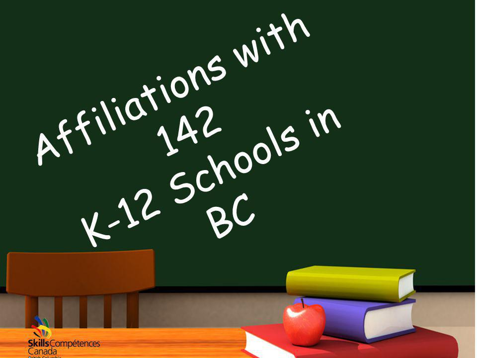 Affiliations with 142 K-12 Schools in BC