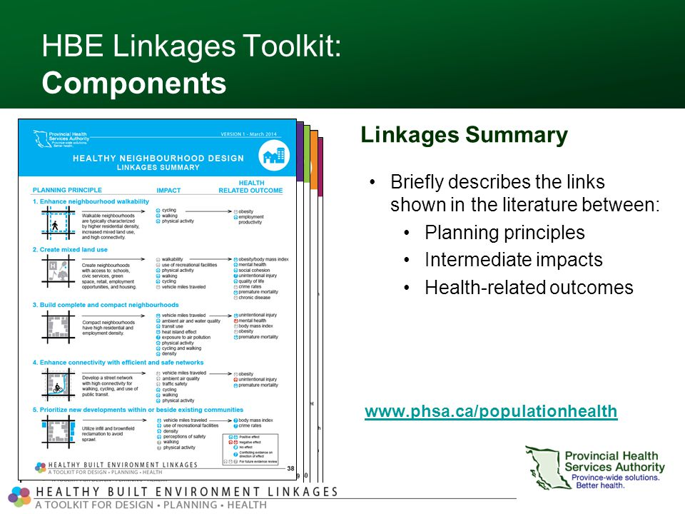 HBE Linkages Toolkit: Components   Linkages Summary Briefly describes the links shown in the literature between: Planning principles Intermediate impacts Health-related outcomes