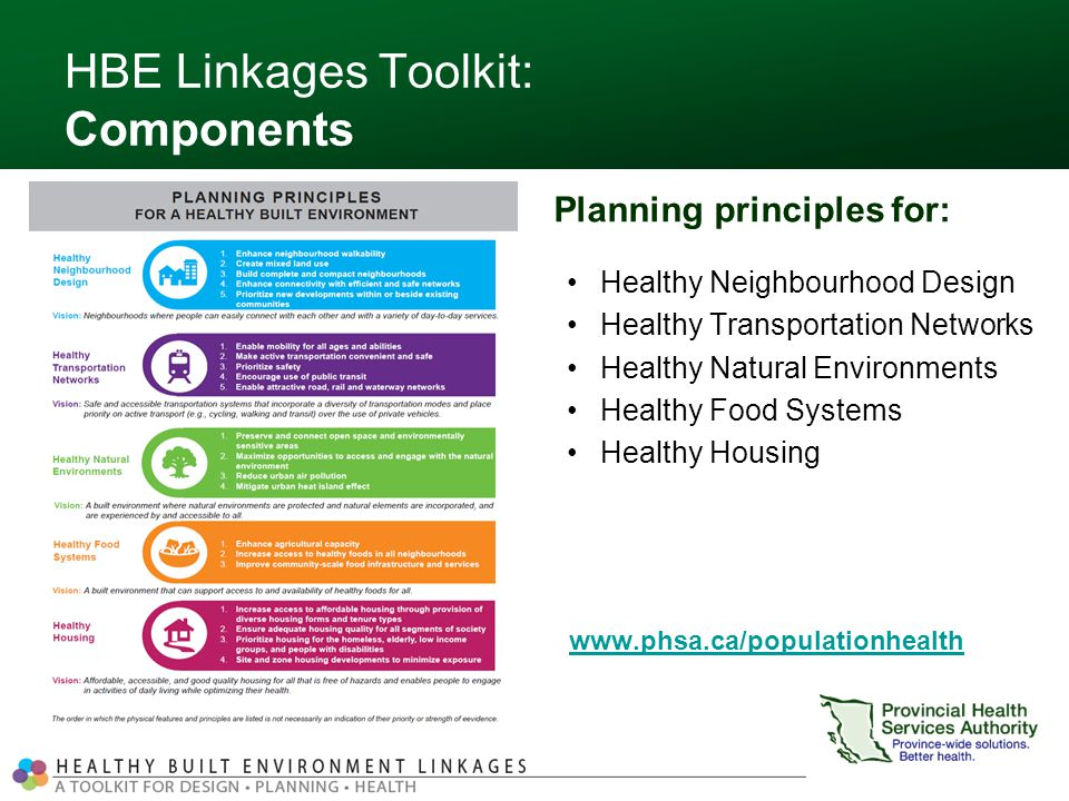HBE Linkages Toolkit: Components   Planning principles for: Healthy Neighbourhood Design Healthy Transportation Networks Healthy Natural Environments Healthy Food Systems Healthy Housing