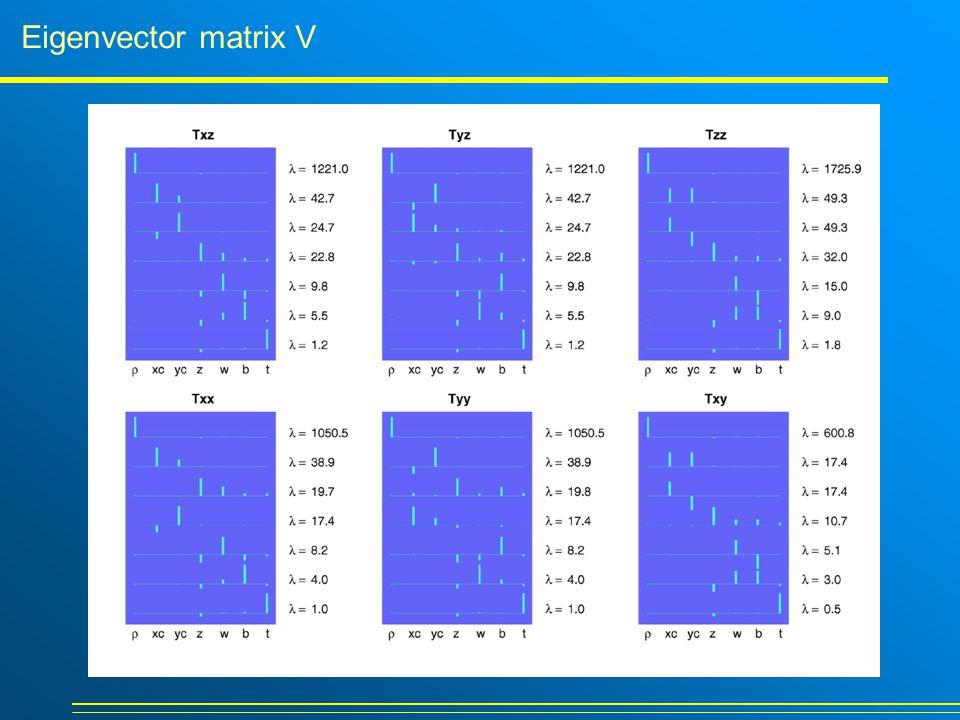 Eigenvector matrix V