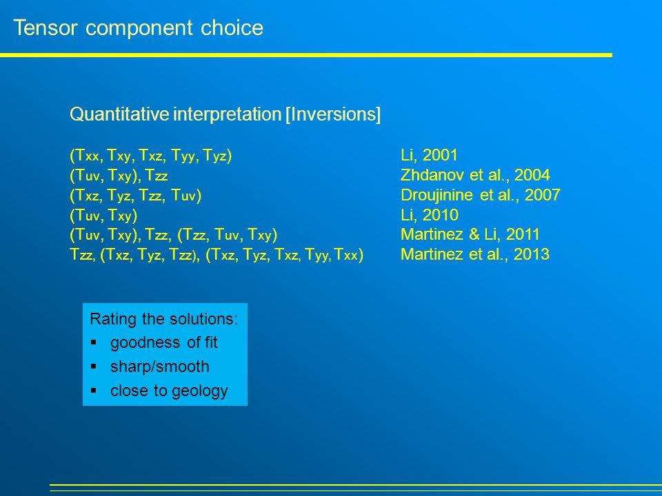 Inversion versus component combinations Martinez et al., 2013 T zz T xz, T yz, T zz T xz, T yz, T xz, T yy, T xx T xz, T yz, T xz, T zz, T yy, T xx Components inverted: RMS error Txx Txy Txz Tyy Tyz Tzz 1-C 23.9 23.2 31.8 23.1 26.1 16.5 3-C 17.5 16.0 15.9 16.0 12.4 22.5 5-C 16.6 12.6 16.3 15.8 12.2 24.3 6-C 15.7 13.0 17.9 13.8 13.8 21.4