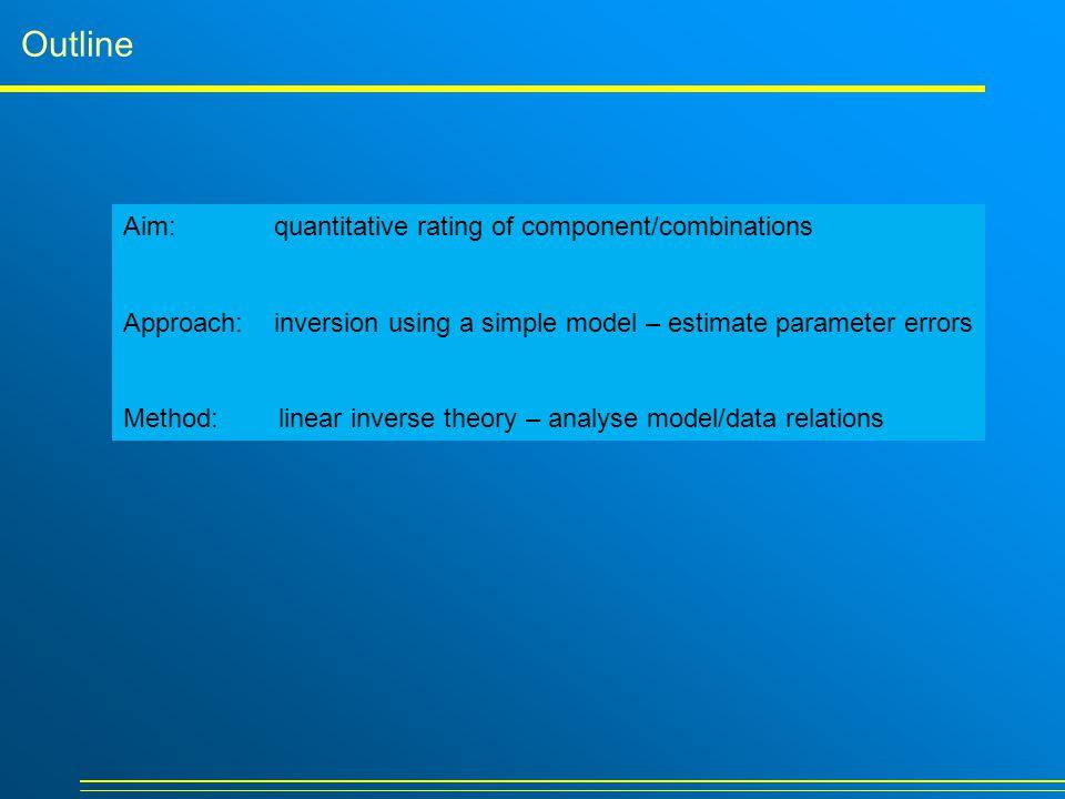 Inversion method used Inversion Parametric [underdetermined inversion problem] n data m parametersm >> nm << n Model3-D volumeSpecified shape quantity SolutionPhysical propertyParameters (density …) (depth, dip…) MethodologyRegularized inversionOverdetermined least – squares SolutionResolution, covarianceParameter errors appraisal