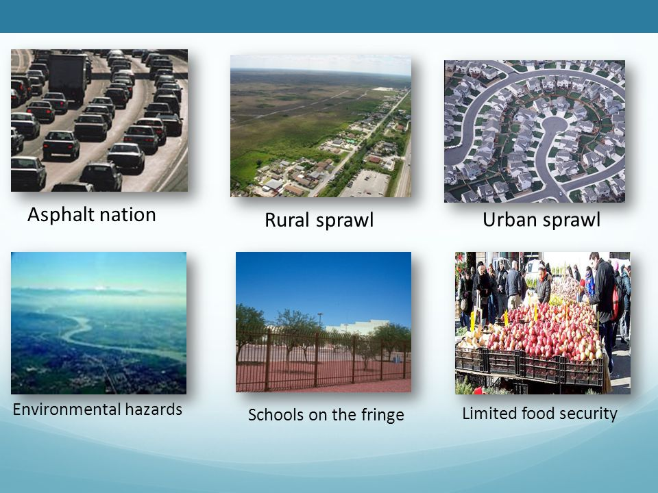 Asphalt nation Urban sprawl Schools on the fringe Environmental hazards Rural sprawl Limited food security