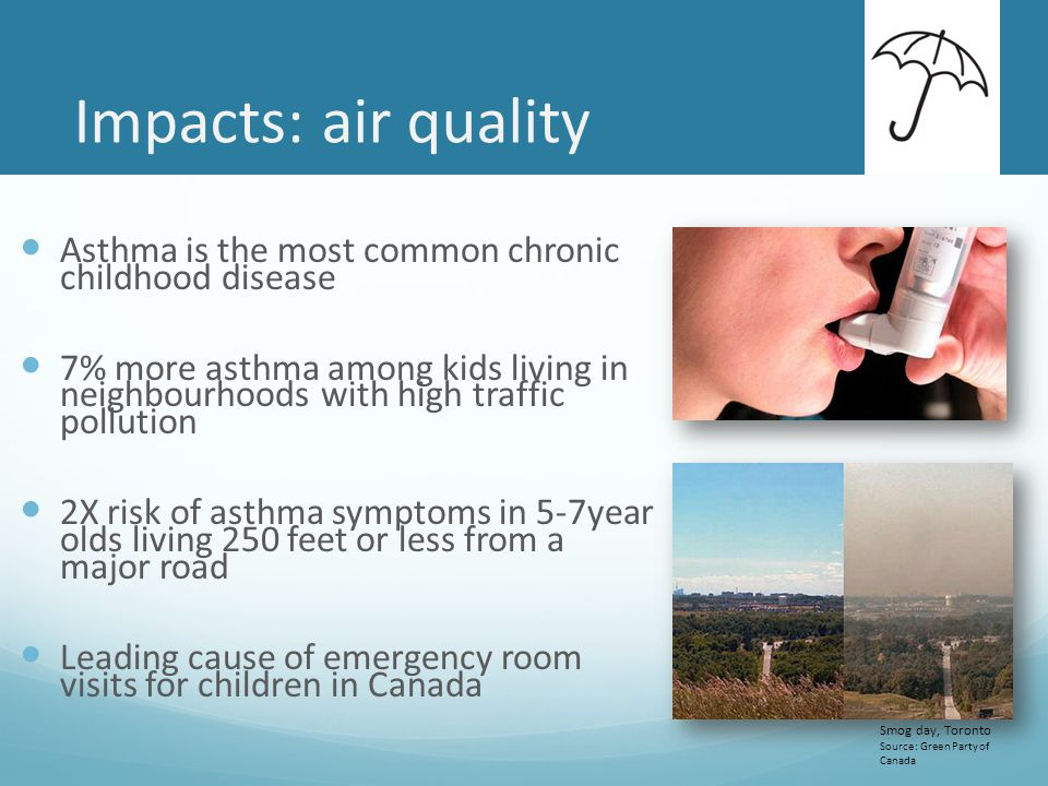 Impacts: air quality Asthma is the most common chronic childhood disease 7% more asthma among kids living in neighbourhoods with high traffic pollution 2X risk of asthma symptoms in 5-7year olds living 250 feet or less from a major road Leading cause of emergency room visits for children in Canada Smog day, Toronto Source: Green Party of Canada