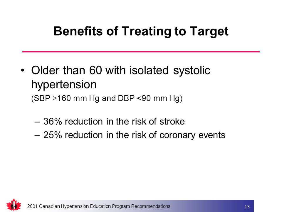 2001 Canadian Hypertension Education Program Recommendations 13 Benefits of Treating to Target Older than 60 with isolated systolic hypertension (SBP