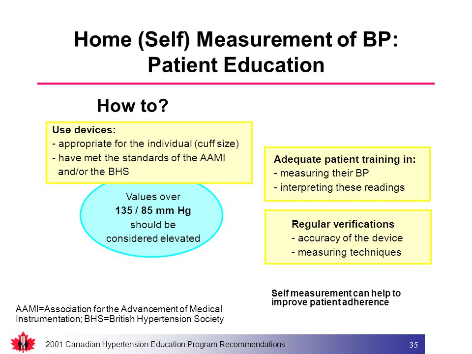 2001 Canadian Hypertension Education Program Recommendations 35 Home (Self) Measurement of BP: Patient Education Values over 135 / 85 mm Hg should be