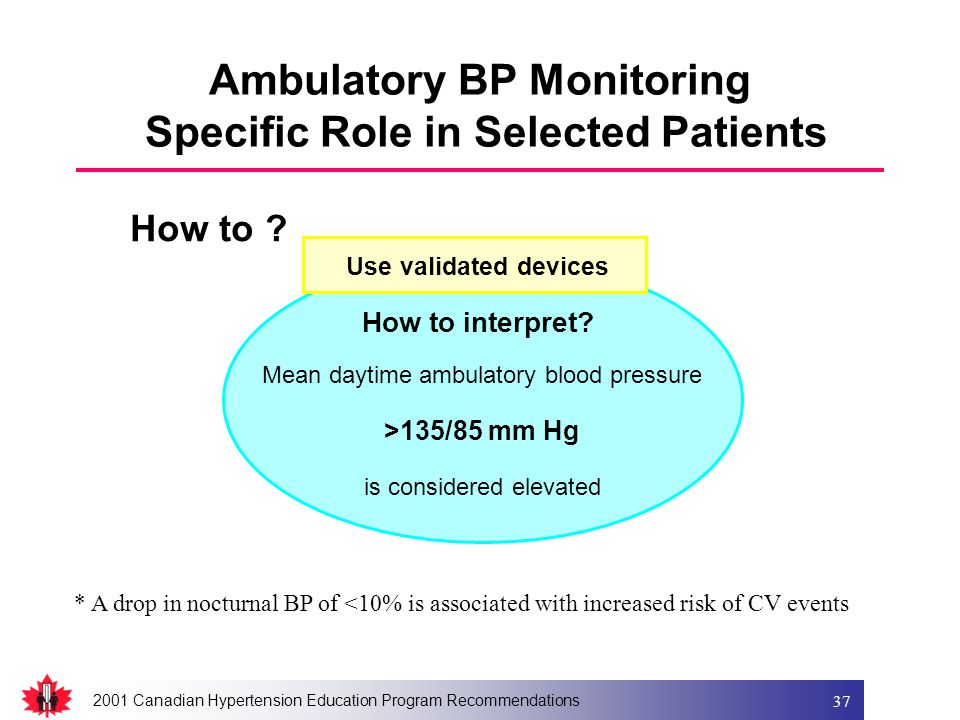 2001 Canadian Hypertension Education Program Recommendations 37 Ambulatory BP Monitoring Specific Role in Selected Patients How to interpret.