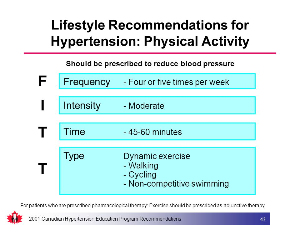 2001 Canadian Hypertension Education Program Recommendations 43 Should be prescribed to reduce blood pressure For patients who are prescribed pharmacological therapy: Exercise should be prescribed as adjunctive therapy Lifestyle Recommendations for Hypertension: Physical Activity Type Dynamic exercise - Walking - Cycling - Non-competitive swimming Time - 45-60 minutes Intensity - Moderate Frequency - Four or five times per week F I T T