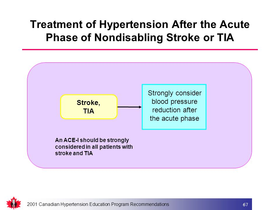 2001 Canadian Hypertension Education Program Recommendations 67 Treatment of Hypertension After the Acute Phase of Nondisabling Stroke or TIA Stroke,