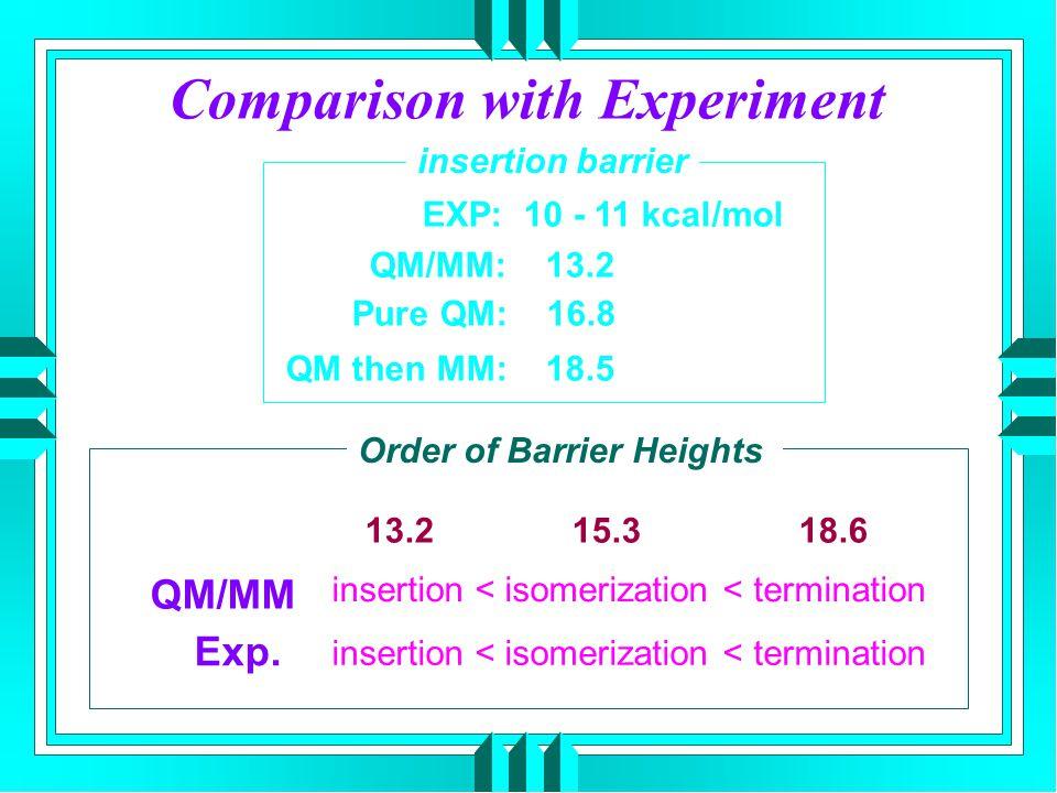 QM/MM Exp.