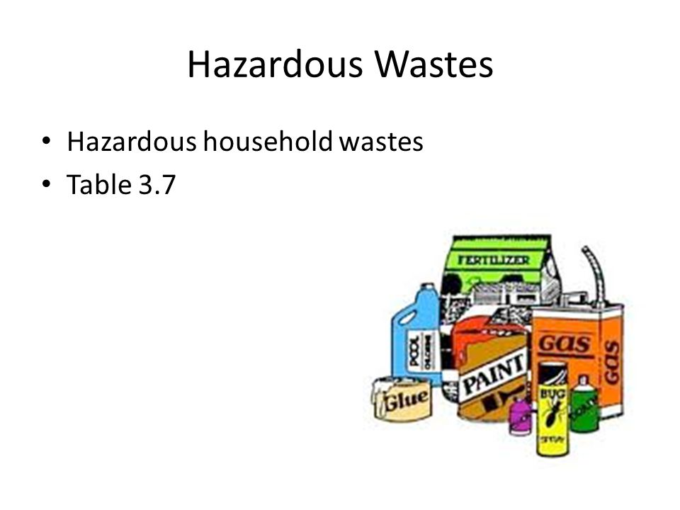 Hazardous Wastes Hazardous household wastes Table 3.7