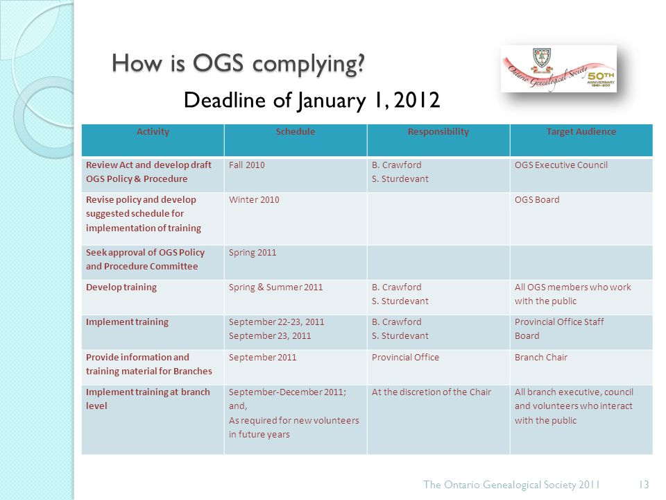 How is OGS complying.