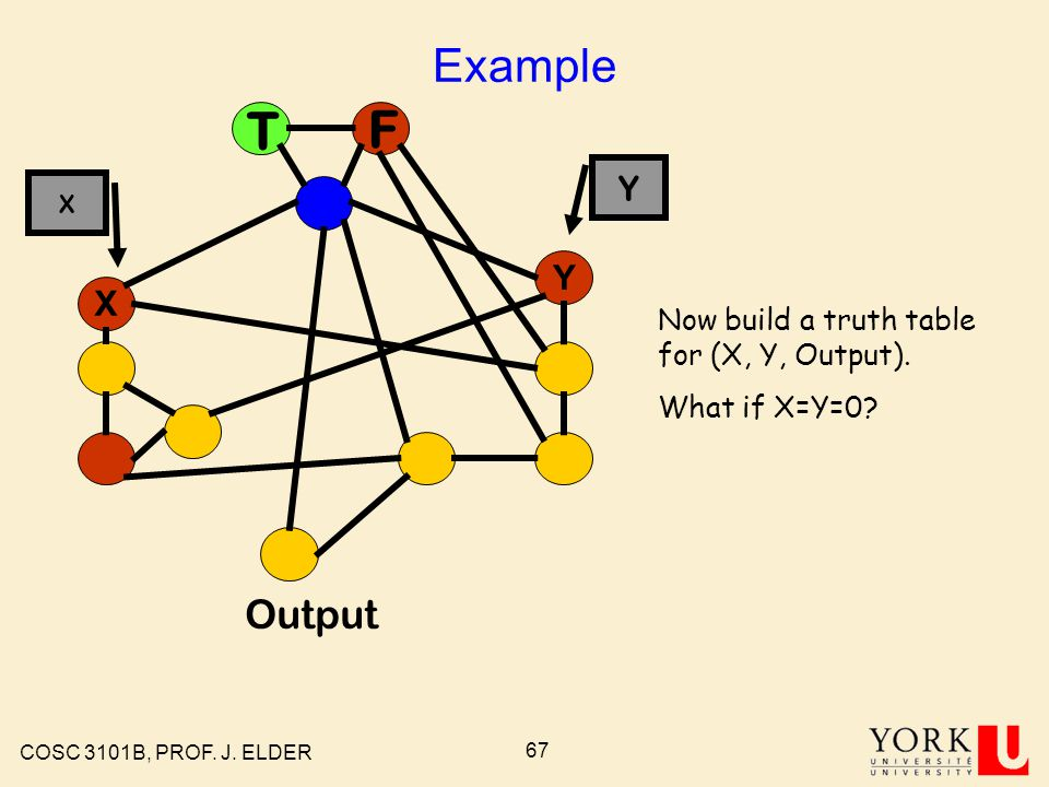 COSC 3101B, PROF. J. ELDER 66 Example T F X Y Output Now build a truth table for (X, Y, Output).