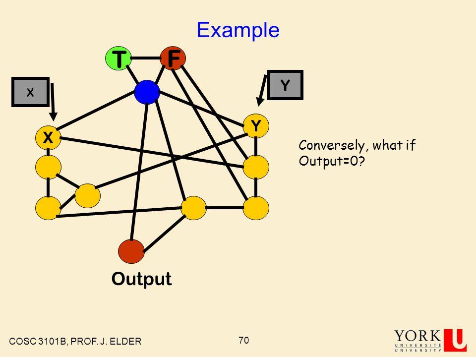 COSC 3101B, PROF. J. ELDER 69 Example T F X Y Output Thus (X,Y)=0  Output=0 X Y