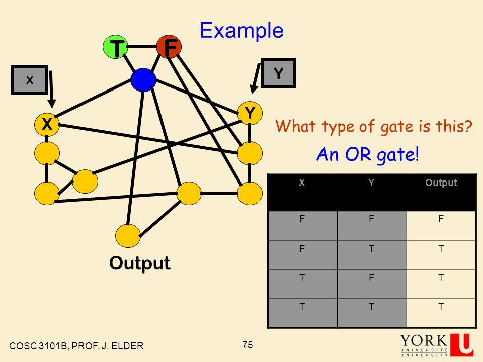 COSC 3101B, PROF. J. ELDER 74 Example T F X Y Output Thus Output=0  X=Y=0. X Y