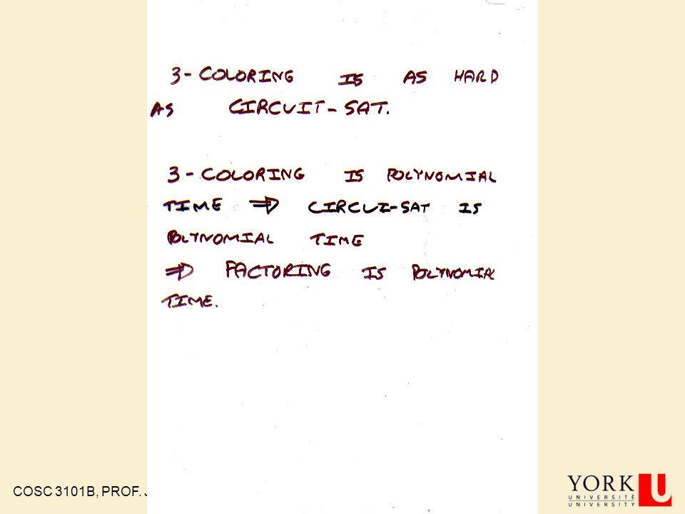 COSC 3101B, PROF. J. ELDER 89