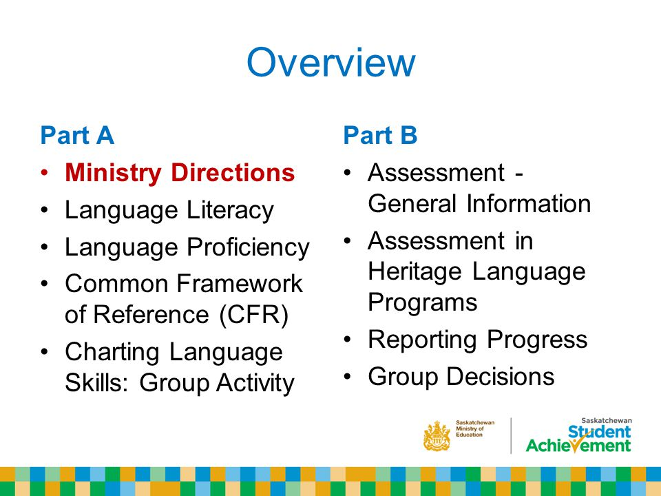 Overview Part A Ministry Directions Language Literacy Language Proficiency Common Framework of Reference (CFR) Charting Language Skills: Group Activity Part B Assessment - General Information Assessment in Heritage Language Programs Reporting Progress Group Decisions