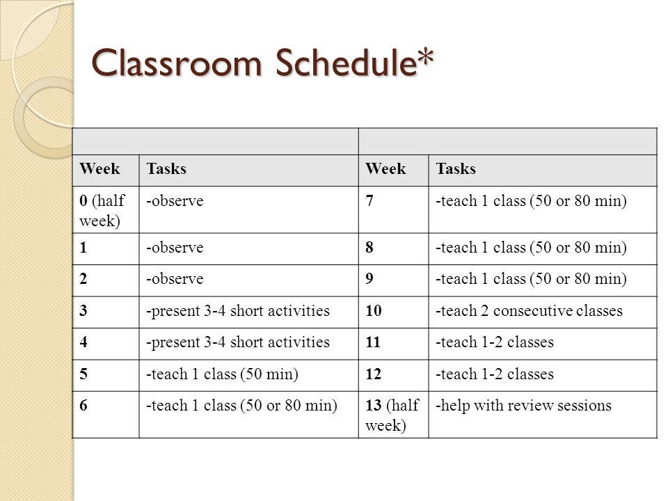 Classroom Schedule* WeekTasksWeekTasks 0 (half week) -observe7-teach 1 class (50 or 80 min) 1-observe8-teach 1 class (50 or 80 min) 2-observe9-teach 1 class (50 or 80 min) 3-present 3-4 short activities10-teach 2 consecutive classes 4-present 3-4 short activities11-teach 1-2 classes 5-teach 1 class (50 min)12-teach 1-2 classes 6-teach 1 class (50 or 80 min)13 (half week) -help with review sessions