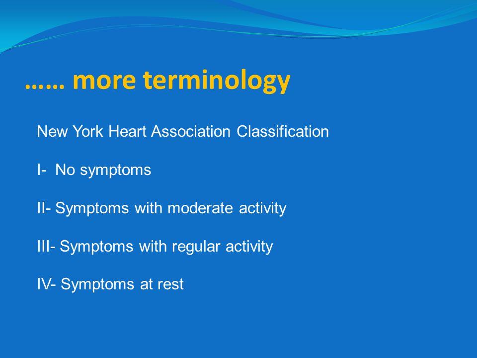 Terminology… last slide…… Grade LV Systolic Dysfunction Grade I- Ejection Fraction >50% Grade II- Ejection Fraction 35-50% Grade III- Ejection Fraction 20-34% Grade IV- Ejection Fraction <20%