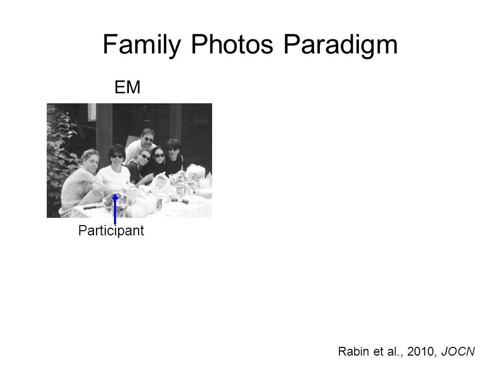 Family Photos Paradigm Rabin et al., 2010, JOCN EM ToM Participant Unfamiliar people