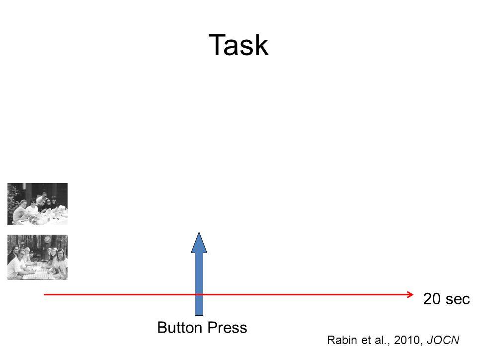 Task Button Press 20 sec Rabin et al., 2010, JOCN