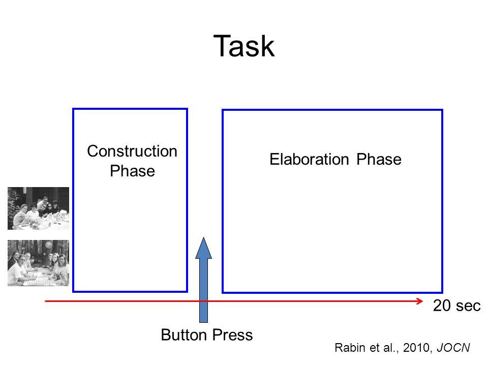 Task Button Press Elaboration Phase Construction Phase 20 sec Rabin et al., 2010, JOCN