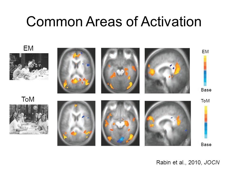 Common Areas of Activation EM ToM Rabin et al., 2010, JOCN EM ToM Base