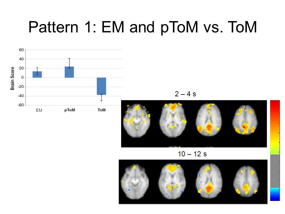 Pattern 1: EM and pToM vs. ToM 2 – 4 s EM 10 – 12 s