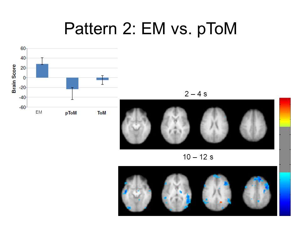 Pattern 2: EM vs. pToM EM 2 – 4 s 10 – 12 s