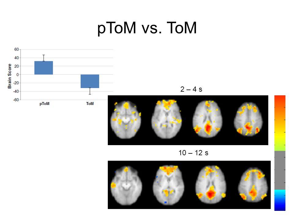 pToM vs. ToM 2 – 4 s 10 – 12 s