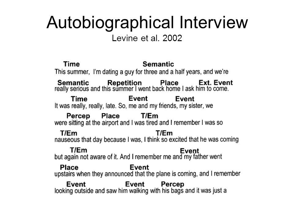 Autobiographical Interview Levine et al. 2002