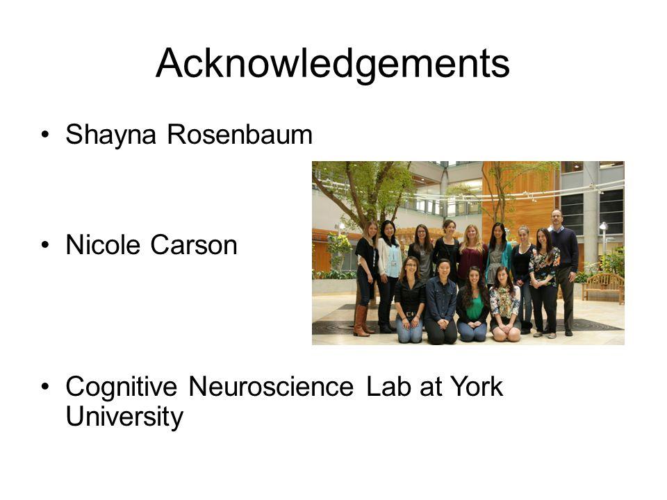 Acknowledgements Shayna Rosenbaum Nicole Carson Cognitive Neuroscience Lab at York University