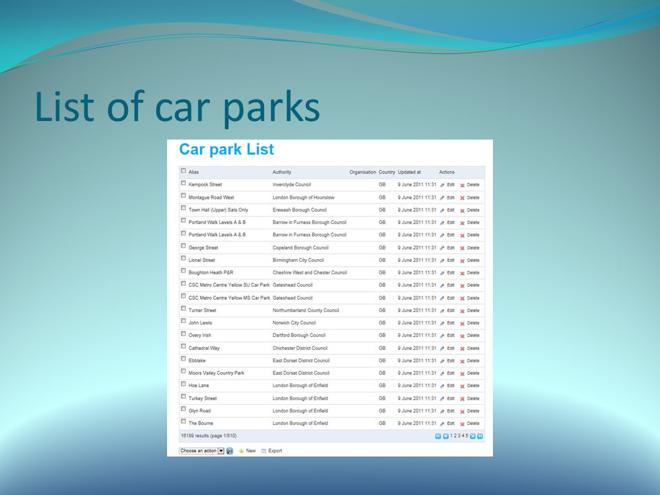 List of car parks