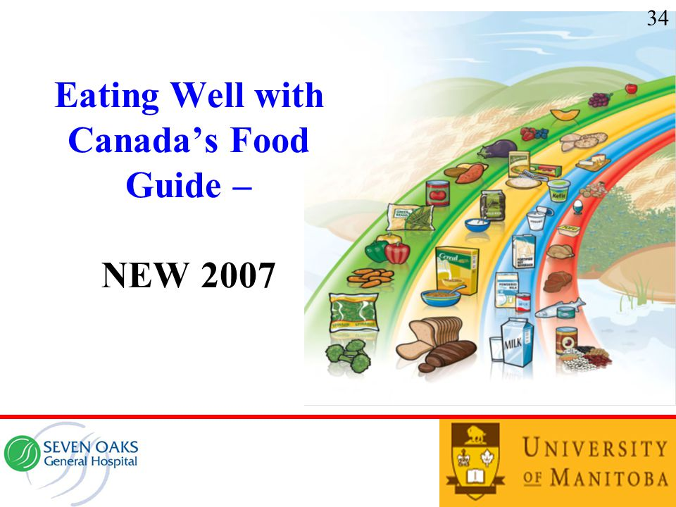 Eating Well with Canada's Food Guide – NEW 2007 34