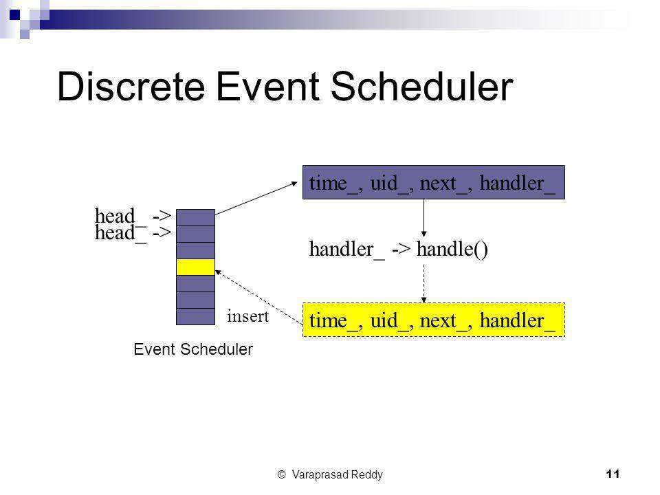 © Varaprasad Reddy11 Discrete Event Scheduler time_, uid_, next_, handler_ head_ -> handler_ -> handle() time_, uid_, next_, handler_ insert head_ ->