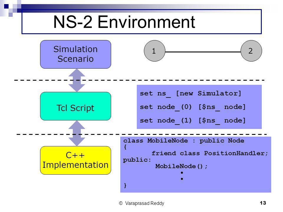 © Varaprasad Reddy13 NS-2 Environment Simulation Scenario Tcl Script C++ Implementation 12 set ns_ [new Simulator] set node_(0) [$ns_ node] set node_(