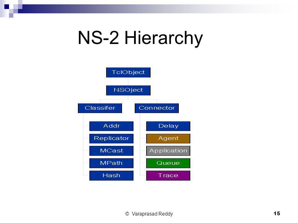 © Varaprasad Reddy15 NS-2 Hierarchy