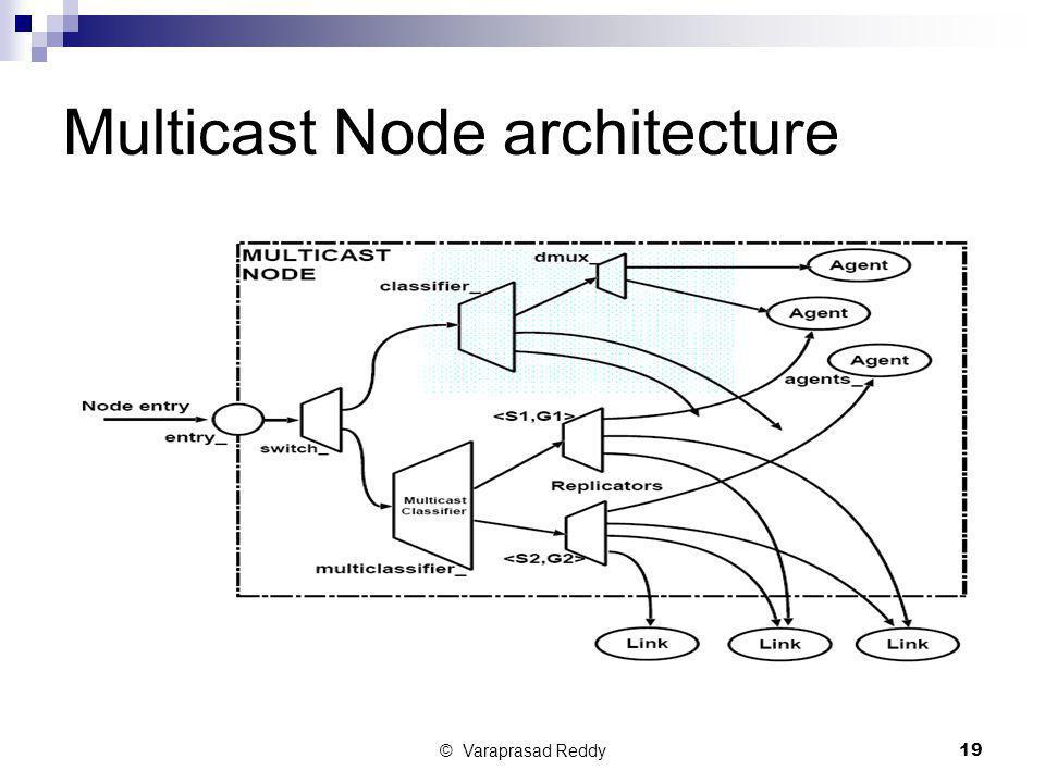 © Varaprasad Reddy19 Multicast Node architecture