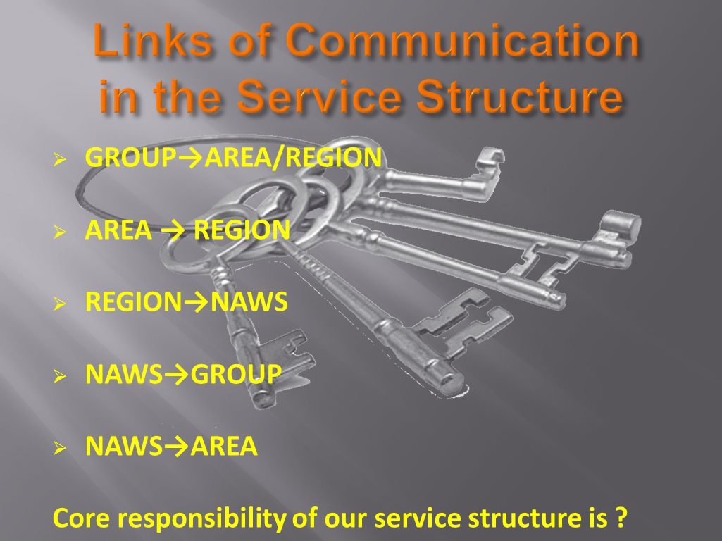  GROUP→AREA/REGION  AREA → REGION  REGION→NAWS  NAWS→GROUP  NAWS→AREA Core responsibility of our service structure is