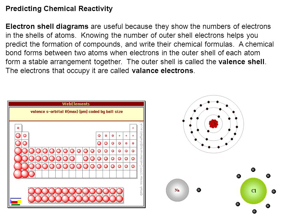 Predicting Chemical Reactivity Electron shell diagrams are useful because they show the numbers of electrons in the shells of atoms. Knowing the numbe