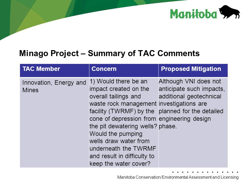 Manitoba Conservation Department Name/Presentation Title Manitoba Conservation/Environmental Assessment and Licensing Minago Project – Summary of TAC Comments TAC MemberConcernProposed Mitigation Innovation, Energy and Mines 1) Would there be an impact created on the overall tailings and waste rock management facility (TWRMF) by the cone of depression from the pit dewatering wells.