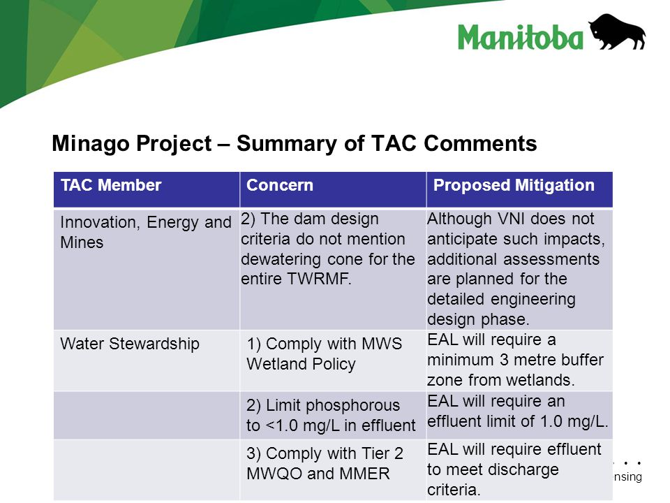 Manitoba Conservation Department Name/Presentation Title Manitoba Conservation/Environmental Assessment and Licensing Minago Project – Summary of TAC Comments TAC MemberConcernProposed Mitigation Innovation, Energy and Mines 2) The dam design criteria do not mention dewatering cone for the entire TWRMF.