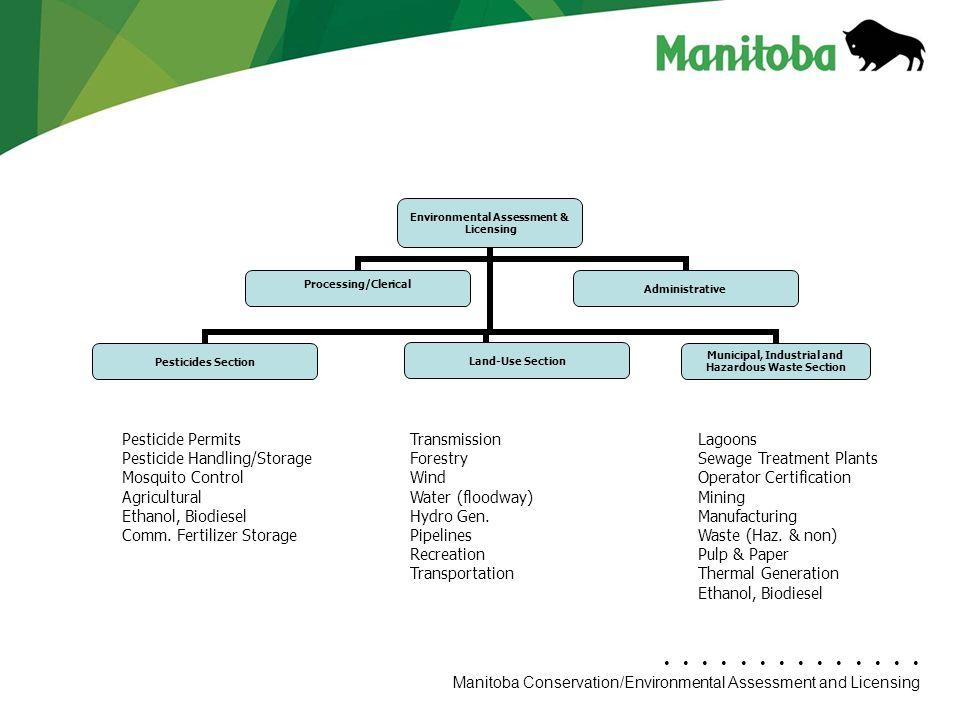 Manitoba Conservation Department Name/Presentation Title Manitoba Conservation/Environmental Assessment and Licensing Environmental Assessment & Licen