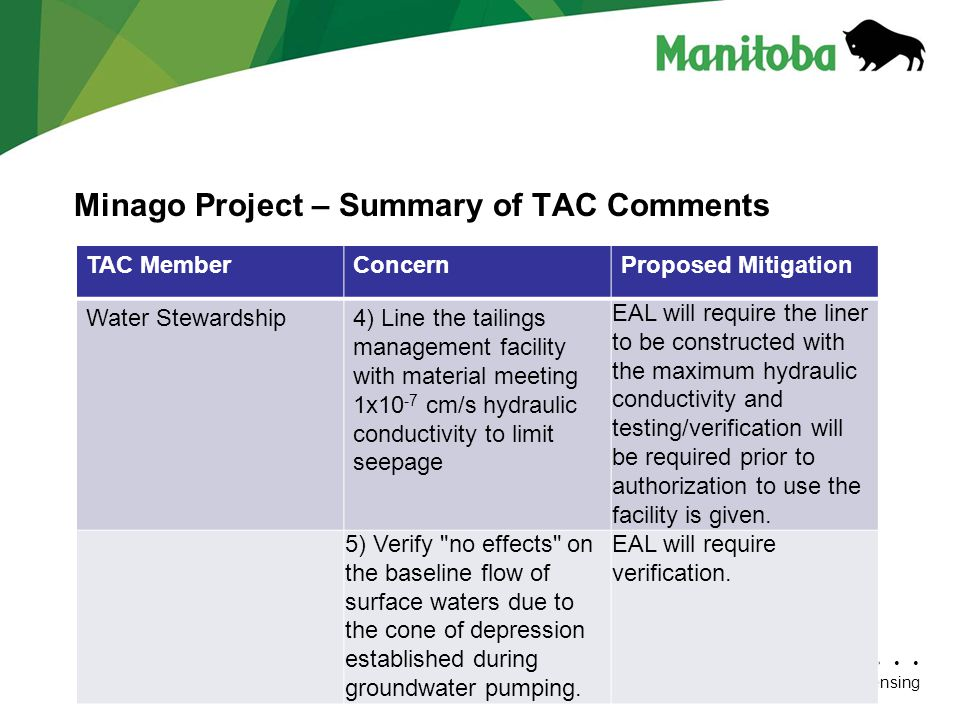 Manitoba Conservation Department Name/Presentation Title Manitoba Conservation/Environmental Assessment and Licensing Minago Project – Summary of TAC Comments TAC MemberConcernProposed Mitigation Water Stewardship4) Line the tailings management facility with material meeting 1x10 -7 cm/s hydraulic conductivity to limit seepage EAL will require the liner to be constructed with the maximum hydraulic conductivity and testing/verification will be required prior to authorization to use the facility is given.