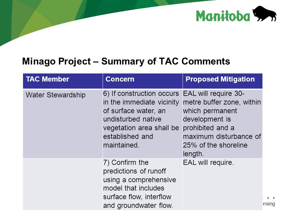 Manitoba Conservation Department Name/Presentation Title Manitoba Conservation/Environmental Assessment and Licensing Minago Project – Summary of TAC Comments TAC MemberConcernProposed Mitigation Water Stewardship 6) If construction occurs in the immediate vicinity of surface water, an undisturbed native vegetation area shall be established and maintained.