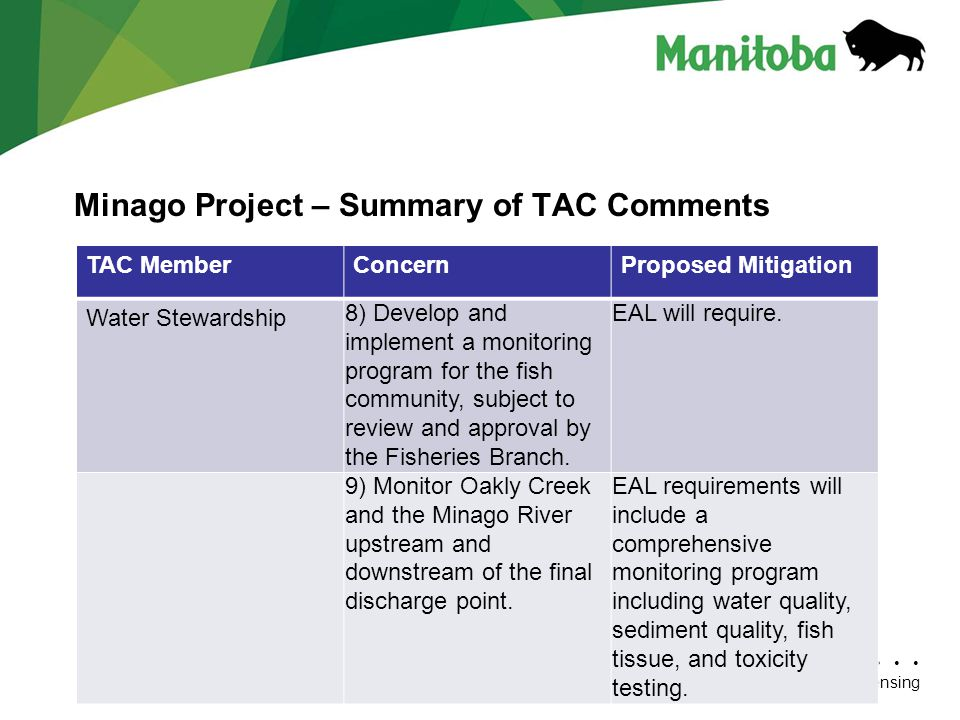Manitoba Conservation Department Name/Presentation Title Manitoba Conservation/Environmental Assessment and Licensing Minago Project – Summary of TAC Comments TAC MemberConcernProposed Mitigation Water Stewardship 8) Develop and implement a monitoring program for the fish community, subject to review and approval by the Fisheries Branch.