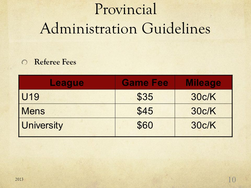 Provincial Administration Guidelines Referee Fees LeagueGame FeeMileage U19$3530c/K Mens$4530c/K University$6030c/K 2013 10