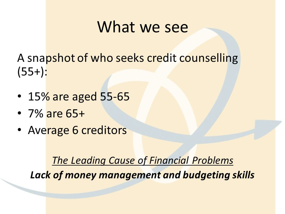What we see A snapshot of who seeks credit counselling (55+): 15% are aged % are 65+ Average 6 creditors The Leading Cause of Financial Problems Lack of money management and budgeting skills